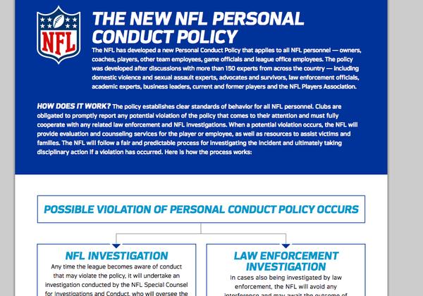 NFL personla